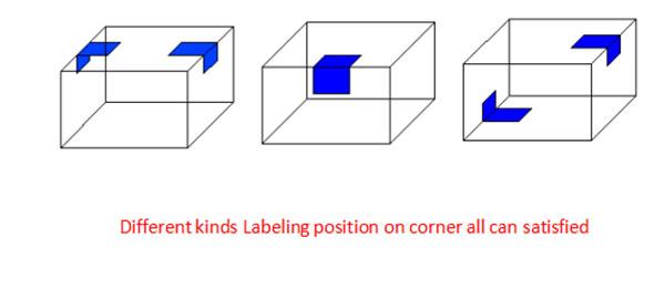 Automatisk-kartong-boks-hjørne-merking-maskin-detaljer